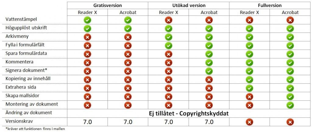 versionsbeskrivning